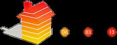 Probat 83 - Amélioration de l'habitat dans le 06-13 et 83